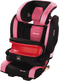 RECARO Monza Nova IS (9-36 kg) Autosedačka – Pink